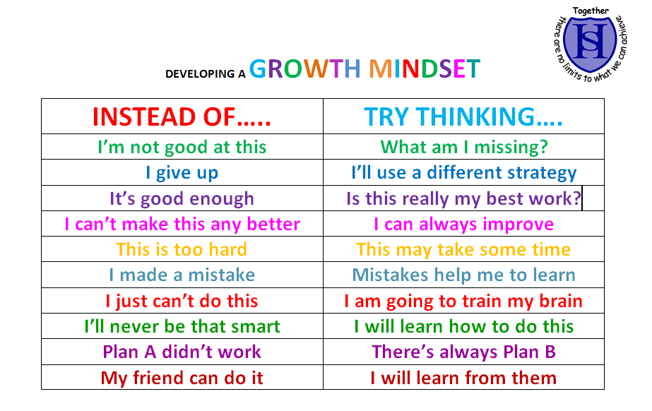 Growth Mindset Phrases to use
