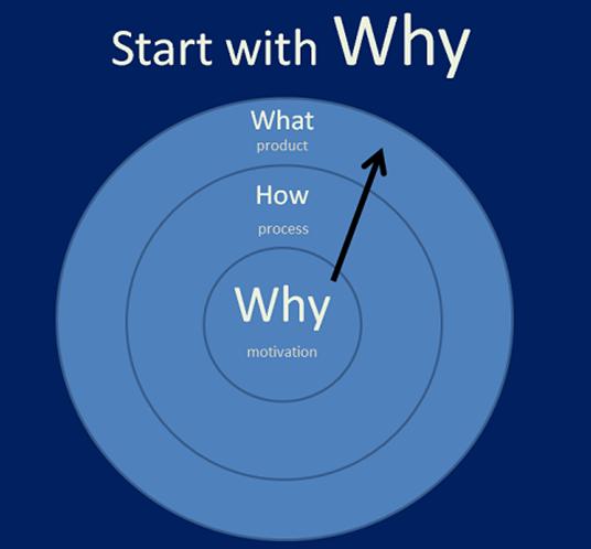 Start with why by simon sinek pdf files