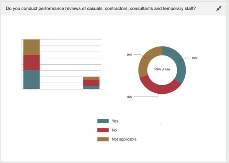 Pay Compliment HR Director Survey 2019