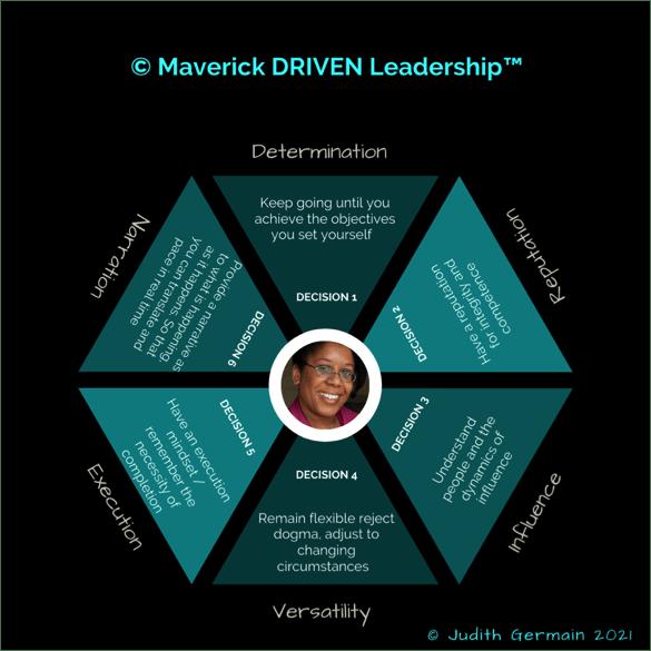 Maverick Driven Leadership diagram