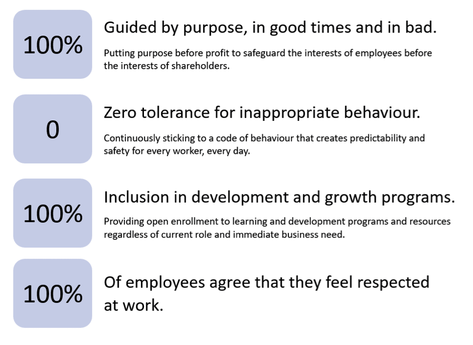 proposed employer experience scorecard