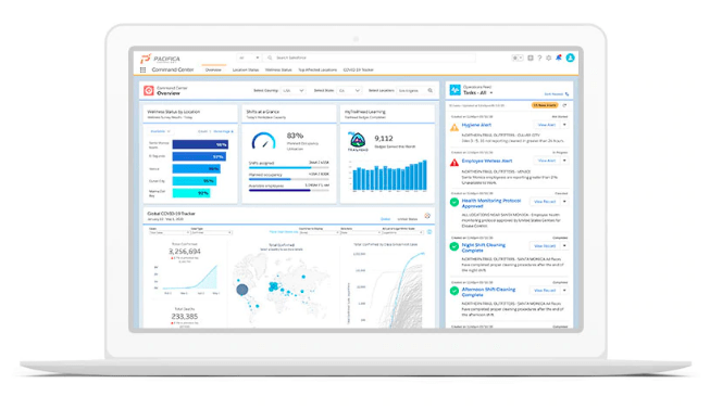 Salesforce Workplace Command Center