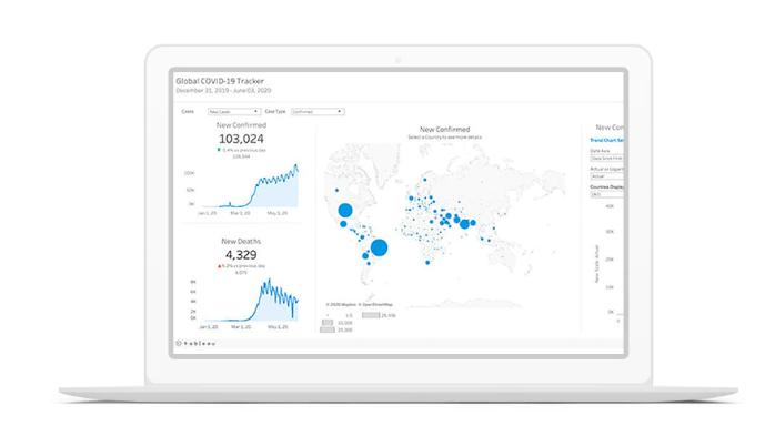 Salesforce tracker