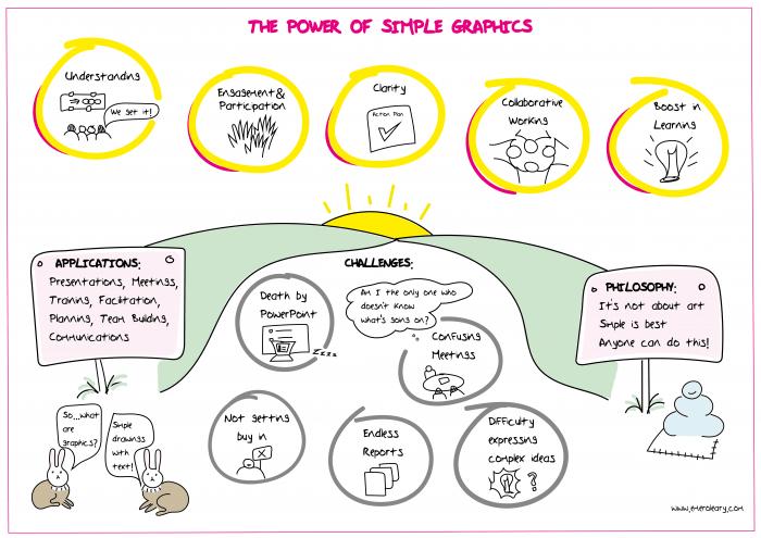 Simple graphics diagram