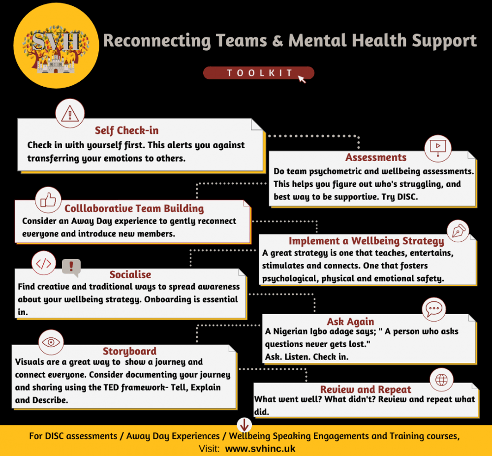 Mental Health toolkit