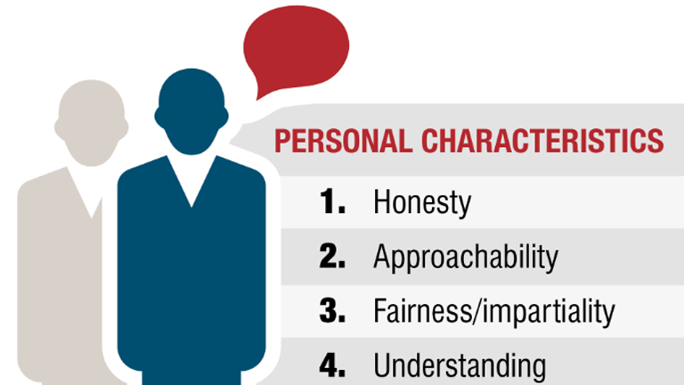 manager qualities ilustration