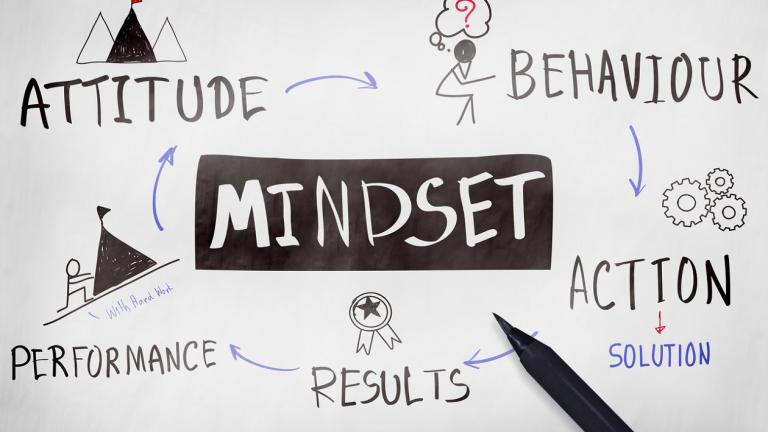 Mindset in the workplace