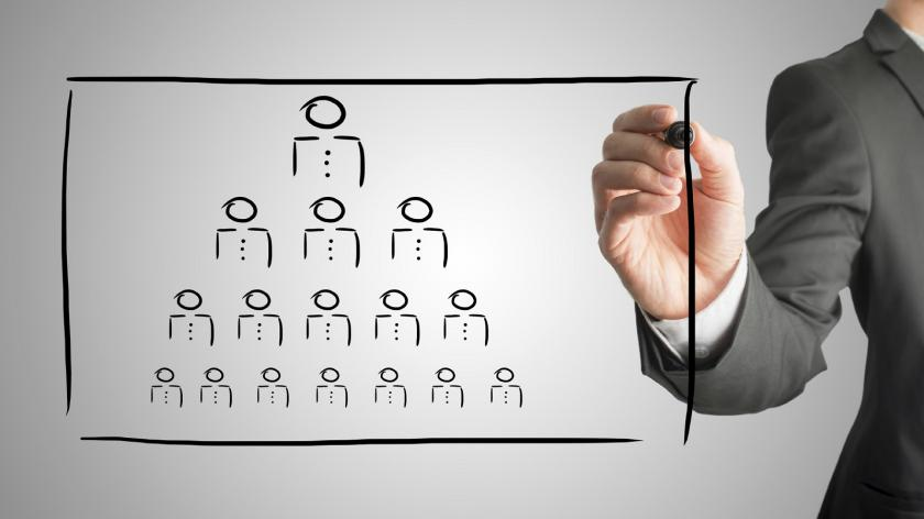 Employee ranking