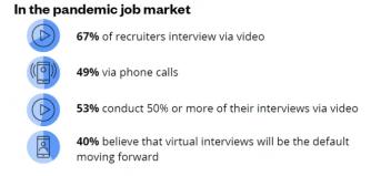 Pandemic job market